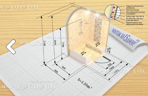 SPA Хамам 3м план